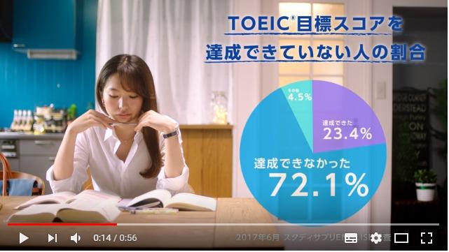 スタディサプリEnglish TOIEC対策講座①