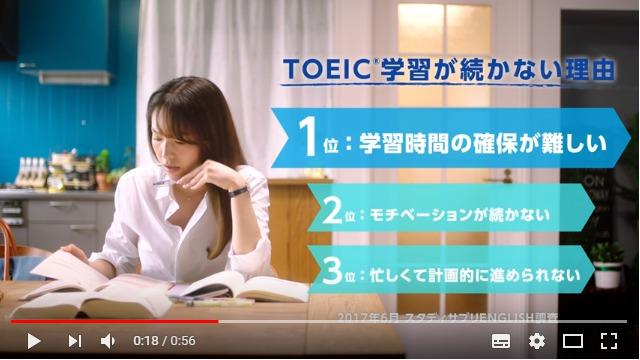 スタディサプリEnglish TOIEC対策講座②